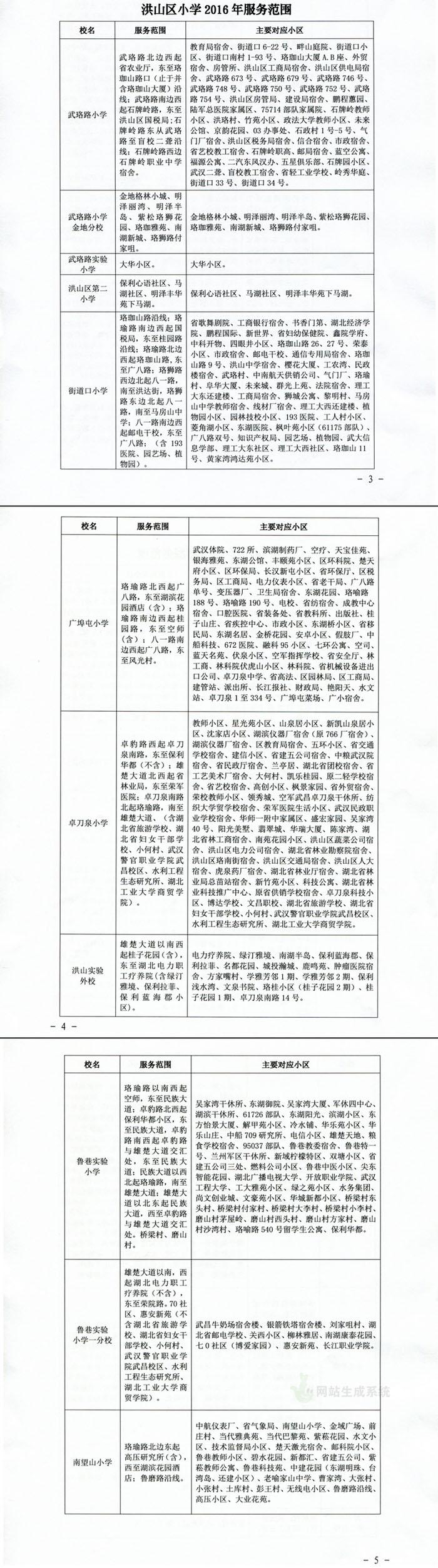 """2016武汉""""幼升小""""+""""小升初""""划片最新版出炉"""