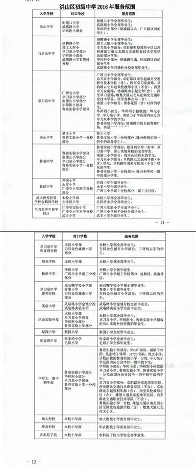 2016年武汉幼升小+小升初最新版出炉!_武汉抽血初中生图片
