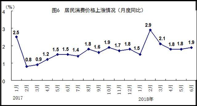 多少国不同意中国进gdp_中国第三季度GDP同比增长6.7 持平于7年最低