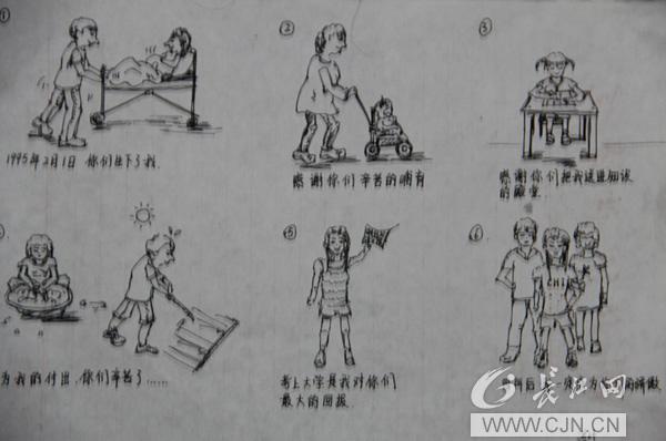 学生手绘全家福感恩父母-山东女大学生手绘简笔画春运回家图