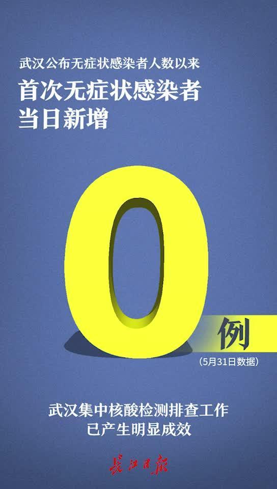 武汉首次无症状感染者当日新增为零!