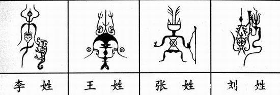 百个中文姓氏的代表图腾