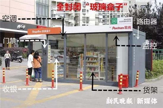 """""""无人超市""""落地上海 成本比传统便利店更低"""