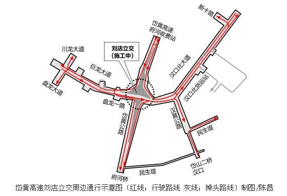 南连接线—机场内部保通道路—t2航站楼或国际航站楼