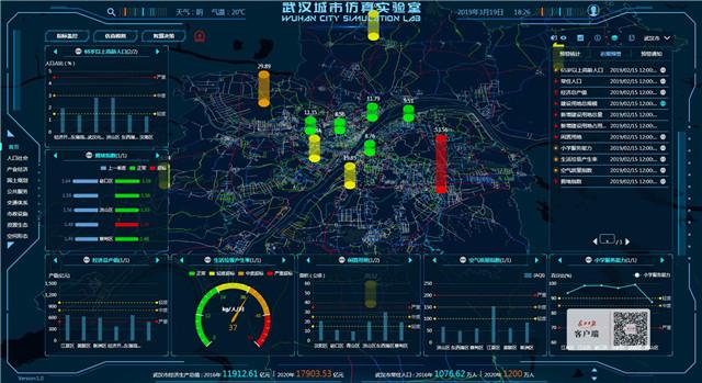 模拟城市运行,为规划提供科学决策,武汉城市仿真实验室进入全面建设阶段
