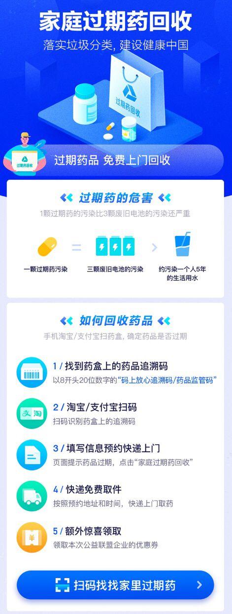 过期药品怎么办?武汉市民今起可一键预约上门回收