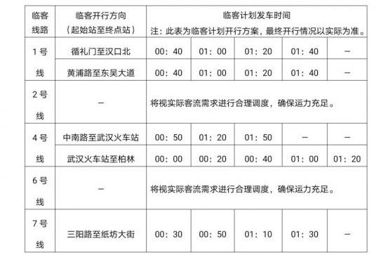 跨年夜武汉地铁延时运营,看完长江灯光秀可坐