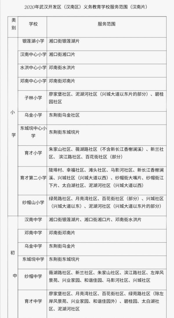 武汉开发区公布义务教育学校服务范围