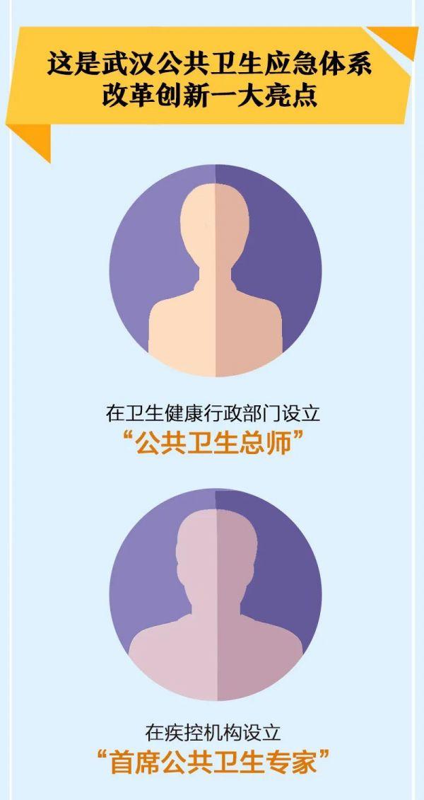 武汉将增加两个新职位,为了补上这个短板,加速升级!