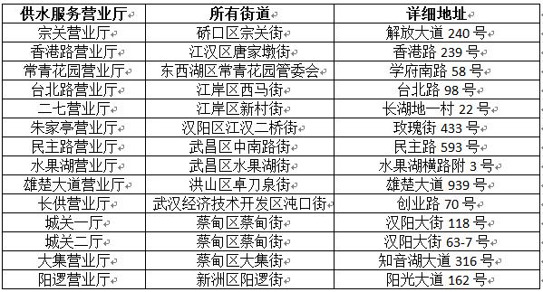 """""""有汗水,你就赢"""" """"汉水1906""""为武汉高考生定制""""加油包""""免费送"""