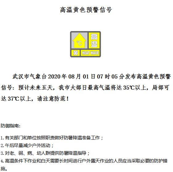 远程查看对象微信聊天_未来5天,武汉局部最高温将达37℃插图