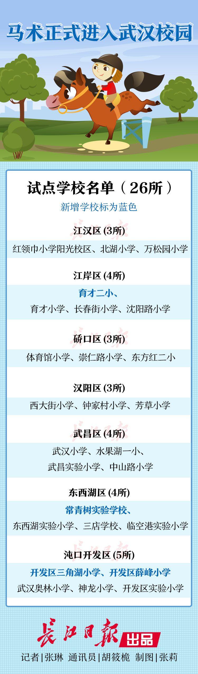 武汉马术公开课试点小学再增4所,看看有没有你家孩子的学校
