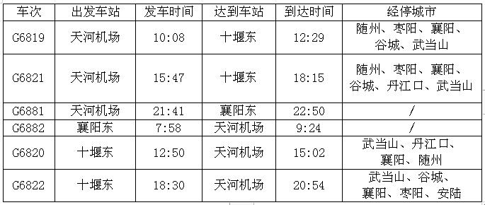 汉十高铁天河机场站16日恢复运营,每天运行六列车次